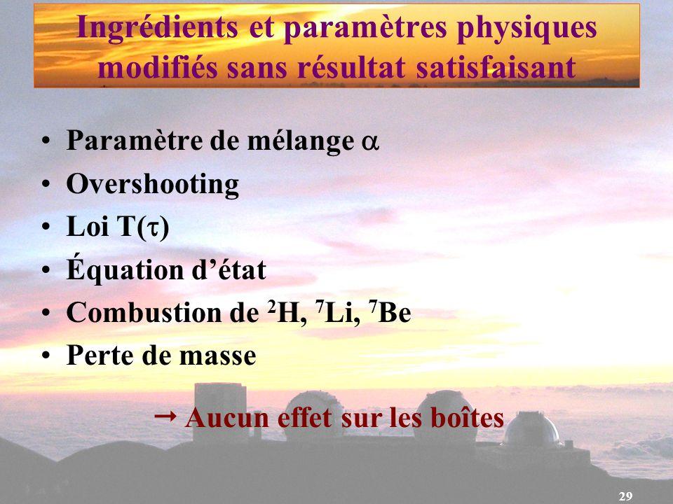 29 Ingrédients et paramètres physiques modifiés sans résultat satisfaisant Paramètre de mélange Overshooting Loi T( ) Équation détat Combustion de 2 H