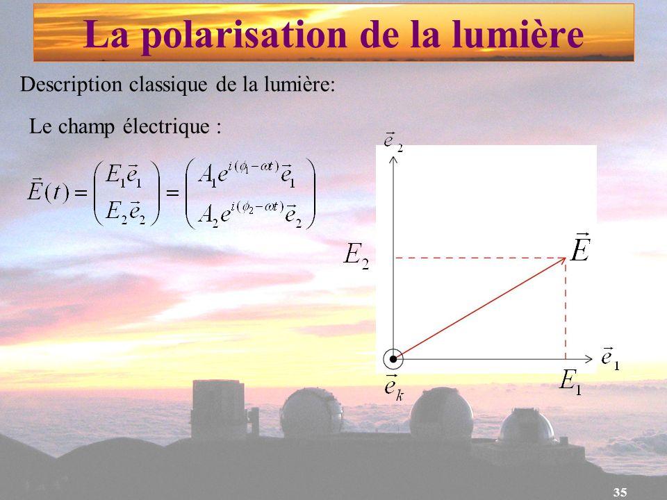 35 La polarisation de la lumière Description classique de la lumière: Le champ électrique :