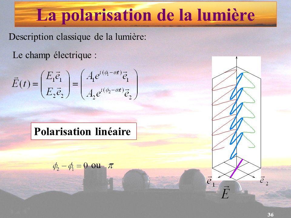 36 La polarisation de la lumière Description classique de la lumière: Le champ électrique : Polarisation linéaire ou