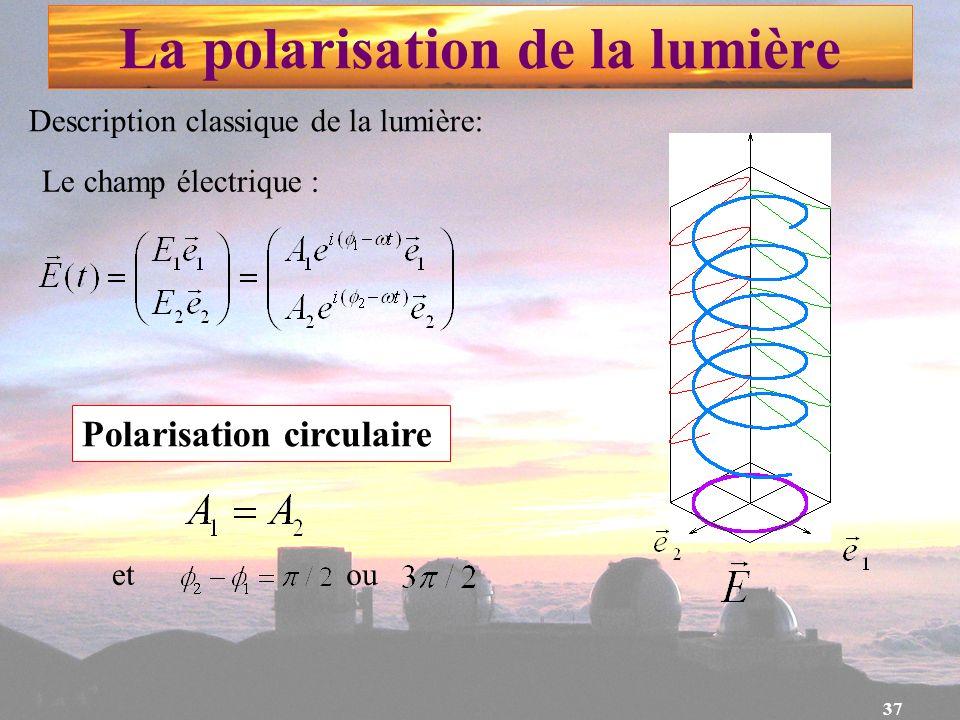 37 La polarisation de la lumière Description classique de la lumière: Le champ électrique : Polarisation circulaire ouet