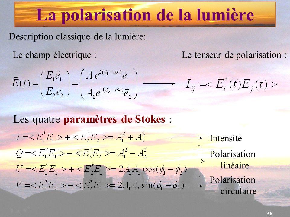 38 La polarisation de la lumière Description classique de la lumière: Les quatre paramètres de Stokes : Intensité Polarisation linéaire Polarisation c