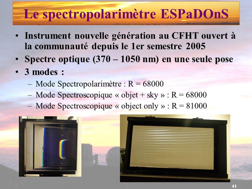 41 Le spectropolarimètre ESPaDOnS Instrument nouvelle génération au CFHT ouvert à la communauté depuis le 1er semestre 2005 Spectre optique (370 – 105