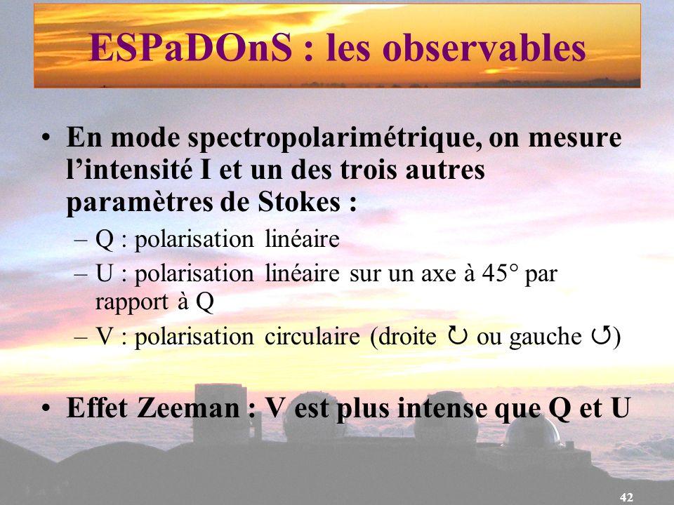 42 ESPaDOnS : les observables En mode spectropolarimétrique, on mesure lintensité I et un des trois autres paramètres de Stokes : –Q : polarisation li