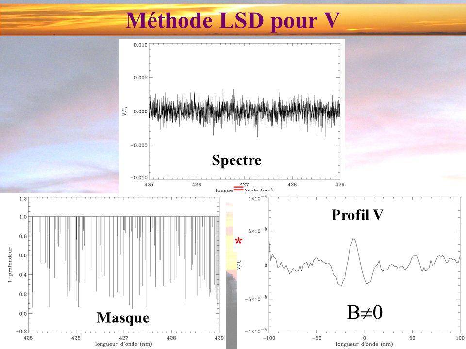 44 Méthode LSD pour V B non détecté B 0 Spectre Profil V Masque =*=*