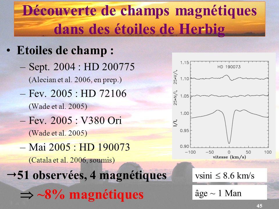 45 Découverte de champs magnétiques dans des étoiles de Herbig Etoiles de champ : –Sept. 2004 : HD 200775 (Alecian et al. 2006, en prep.) –Fev. 2005 :