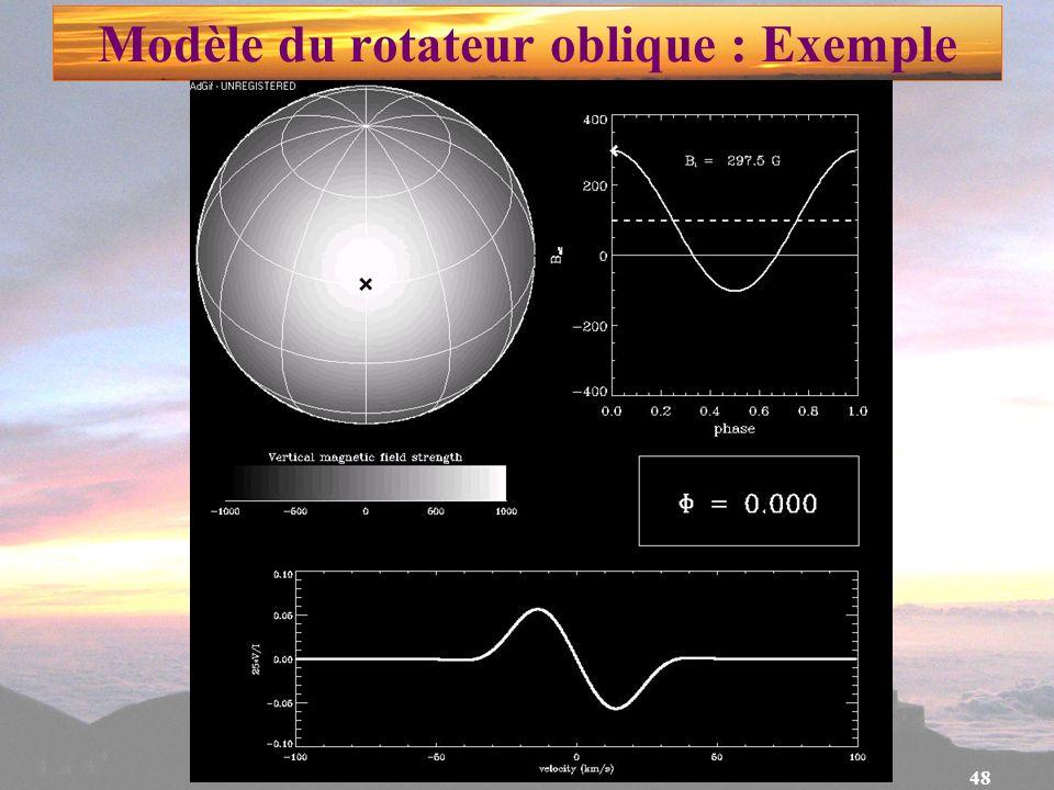 48 Modèle du rotateur oblique : Exemple