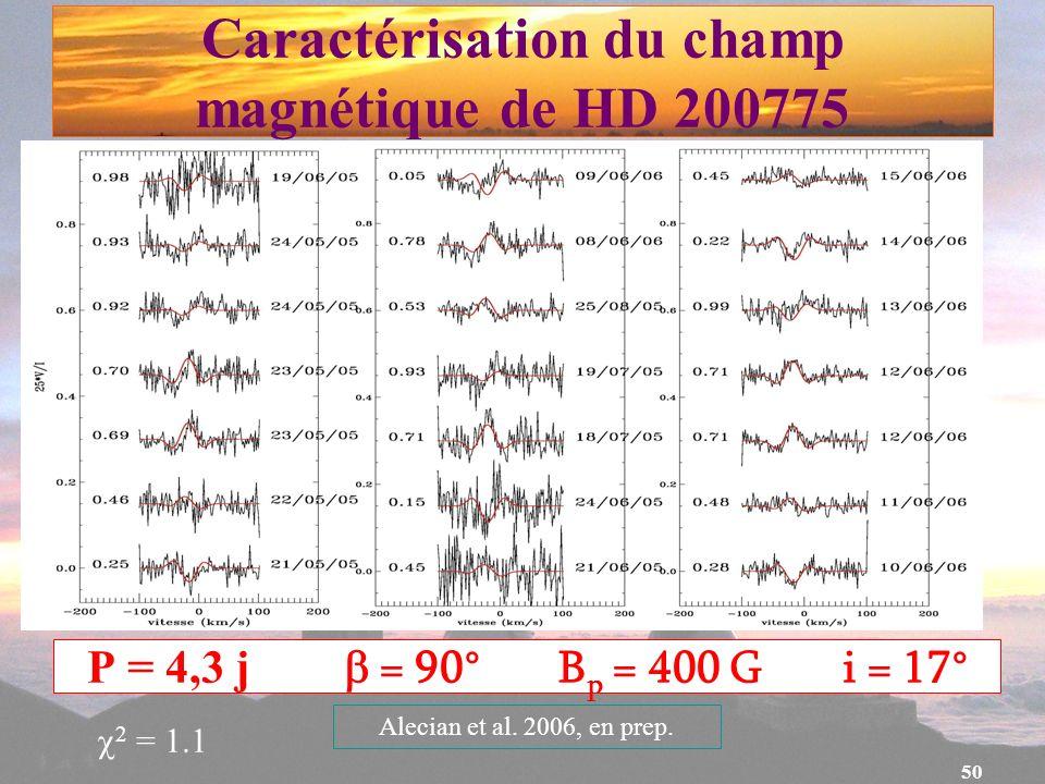 50 Caractérisation du champ magnétique de HD 200775 P = 4,3 j = 90° B p = 400 G i = 17° Alecian et al. 2006, en prep. 2 = 1.1