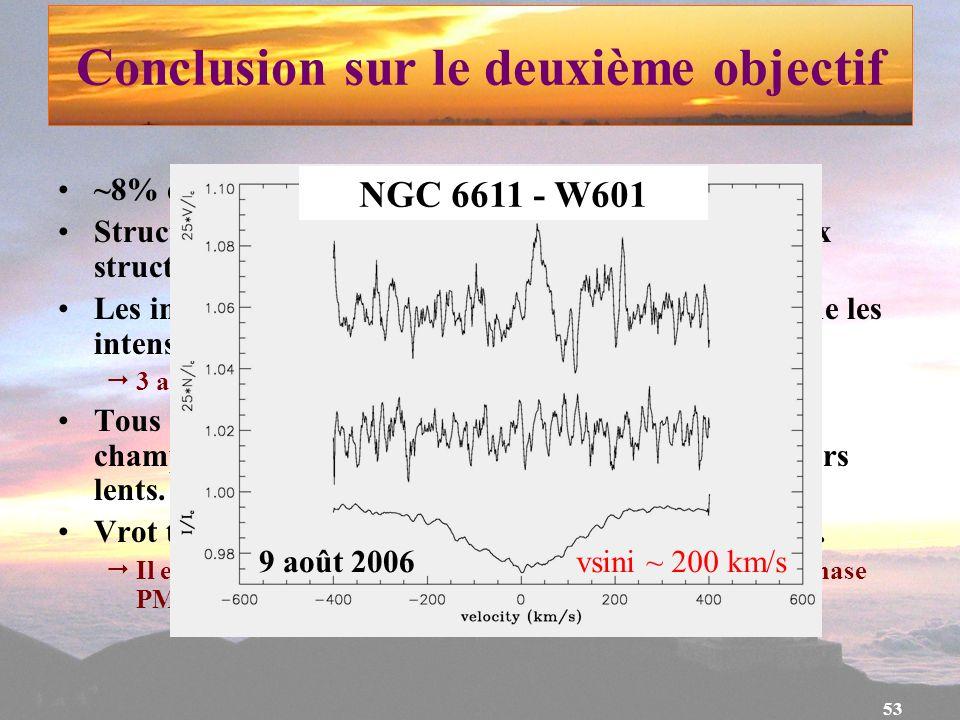 53 Conclusion sur le deuxième objectif ~8% des étoiles de Herbig sont magnétiques Structure de B globalement dipolaire ressemblant aux structures du B
