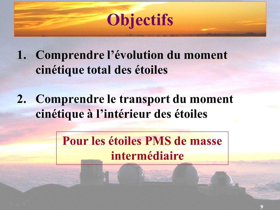 9 Objectifs 1.Comprendre lévolution du moment cinétique total des étoiles 2.Comprendre le transport du moment cinétique à lintérieur des étoiles Pour