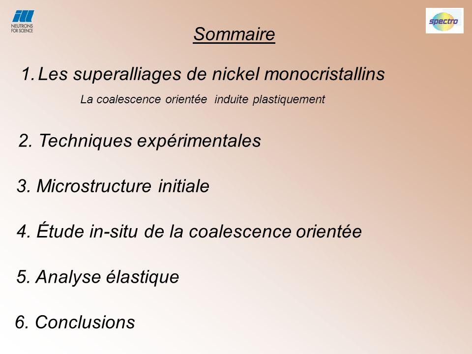 Les superalliages monocristallins base nickel Applications Développement de nouvelles nuances dalliage de plus en plus performants Propriétés liées à la microstructure Limite élastique vs.