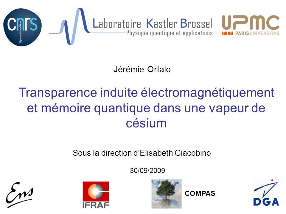 Sous la direction dElisabeth Giacobino 30/09/2009 Transparence induite électromagnétiquement et mémoire quantique dans une vapeur de césium COMPAS Jér
