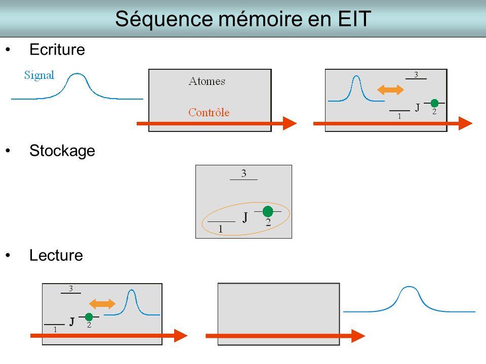 Séquence mémoire en EIT Ecriture Stockage Lecture