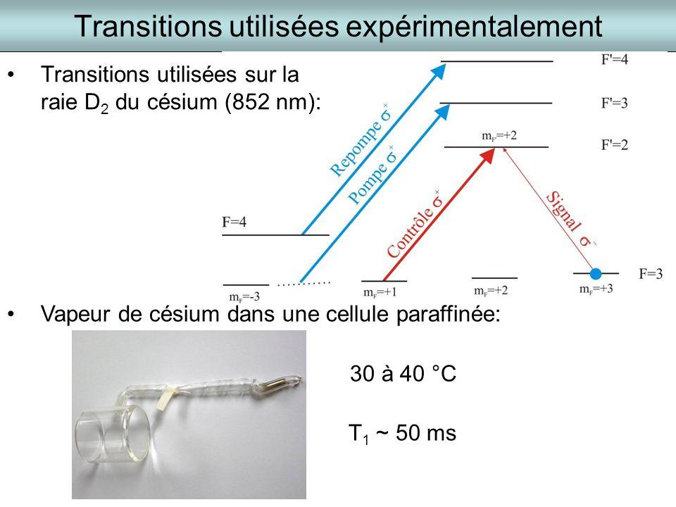 Transitions utilisées expérimentalement Transitions utilisées sur la raie D 2 du césium (852 nm): Vapeur de césium dans une cellule paraffinée: 30 à 4