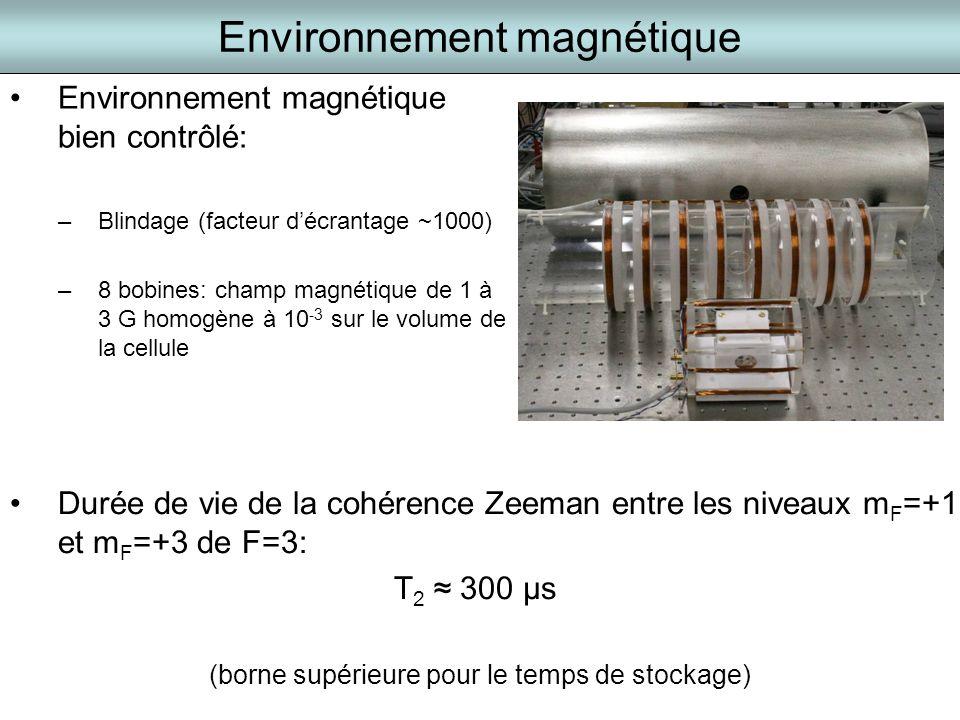 Environnement magnétique Environnement magnétique bien contrôlé: –Blindage (facteur décrantage ~1000) –8 bobines: champ magnétique de 1 à 3 G homogène