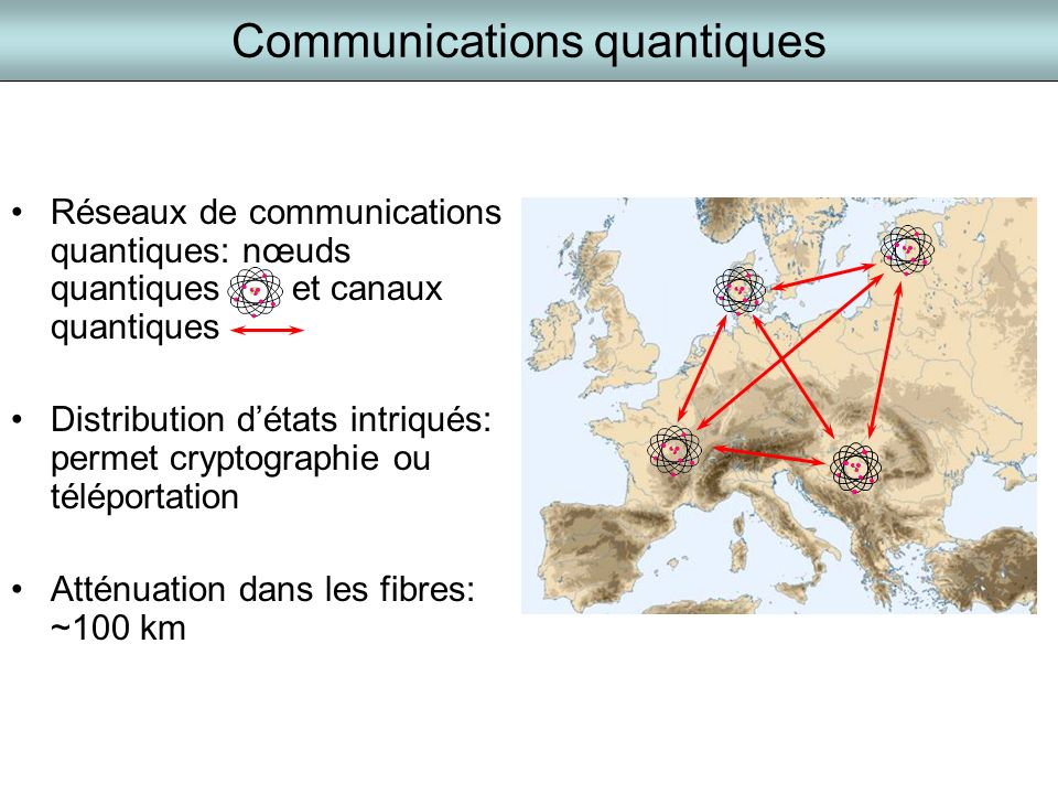 Communications quantiques Réseaux de communications quantiques: nœuds quantiques et canaux quantiques Distribution détats intriqués: permet cryptograp