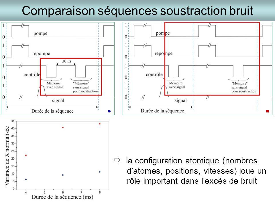 Comparaison séquences soustraction bruit la configuration atomique (nombres datomes, positions, vitesses) joue un rôle important dans lexcès de bruit