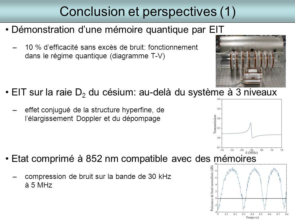 Conclusion et perspectives (1) –compression de bruit sur la bande de 30 kHz à 5 MHz Démonstration dune mémoire quantique par EIT EIT sur la raie D 2 d
