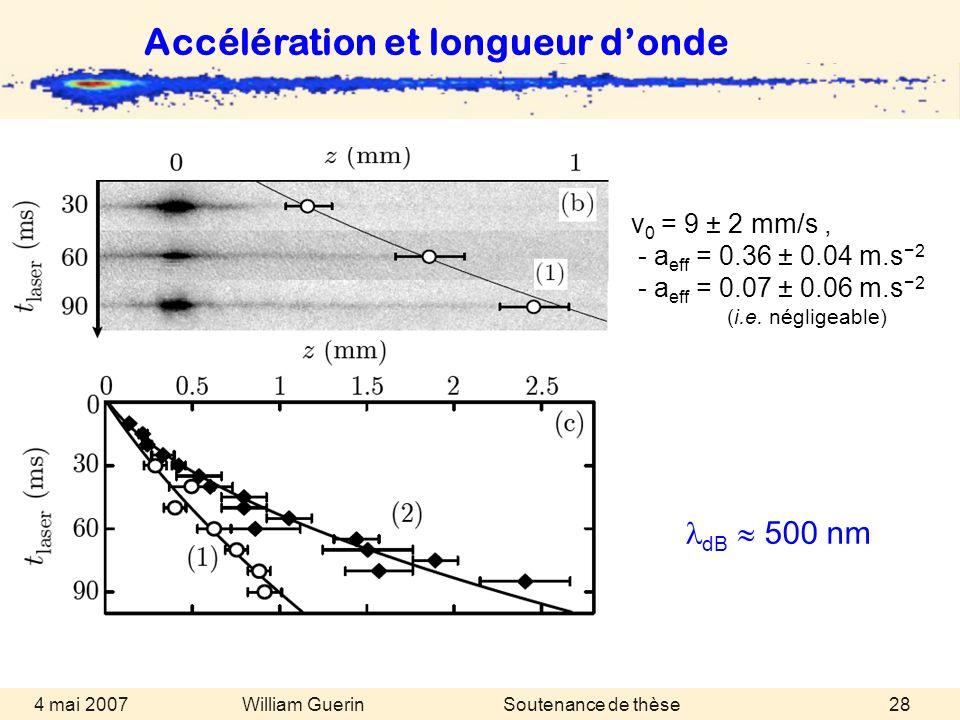William Guerin 4 mai 2007Soutenance de thèse28 v 0 = 9 ± 2 mm/s, - a eff = 0.36 ± 0.04 m.s 2 - a eff = 0.07 ± 0.06 m.s 2 (i.e. négligeable) dB 500 nm