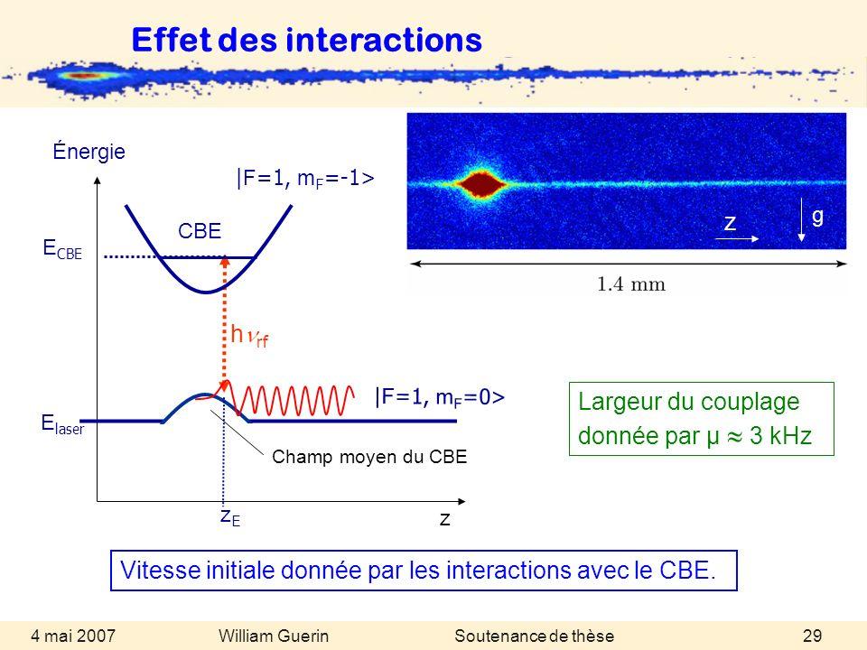William Guerin 4 mai 2007Soutenance de thèse29 g z Largeur du couplage donnée par µ 3 kHz Vitesse initiale donnée par les interactions avec le CBE. Ef