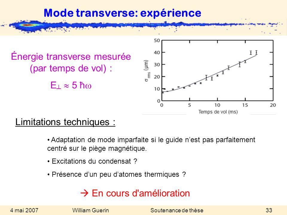 William Guerin 4 mai 2007Soutenance de thèse33 Énergie transverse mesurée (par temps de vol) : E 5 ћ Mode transverse: expérience Temps de vol (ms) Lim