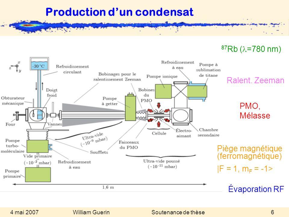 William Guerin 4 mai 2007Soutenance de thèse6 87 Rb ( =780 nm) Ralent. Zeeman Piège magnétique (ferromagnétique) |F = 1, m F = -1> PMO, Mélasse Évapor