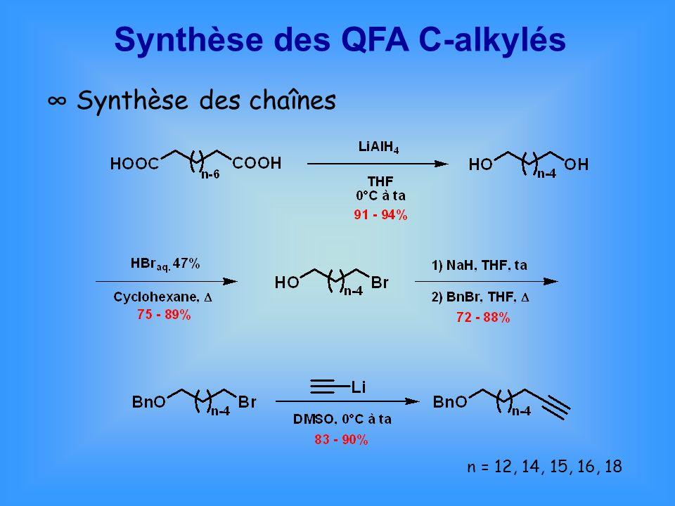 Synthèse des QFA C-alkylés Synthèse des chaînes n = 12, 14, 15, 16, 18