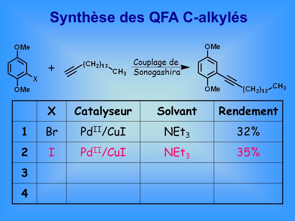 Synthèse des QFA C-alkylés XCatalyseurSolvantRendement 1BrPd II /CuINEt 3 32% 2IPd II /CuINEt 3 35% 3 4 Couplage de Sonogashira