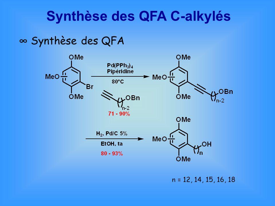 Synthèse des QFA C-alkylés Synthèse des QFA n = 12, 14, 15, 16, 18