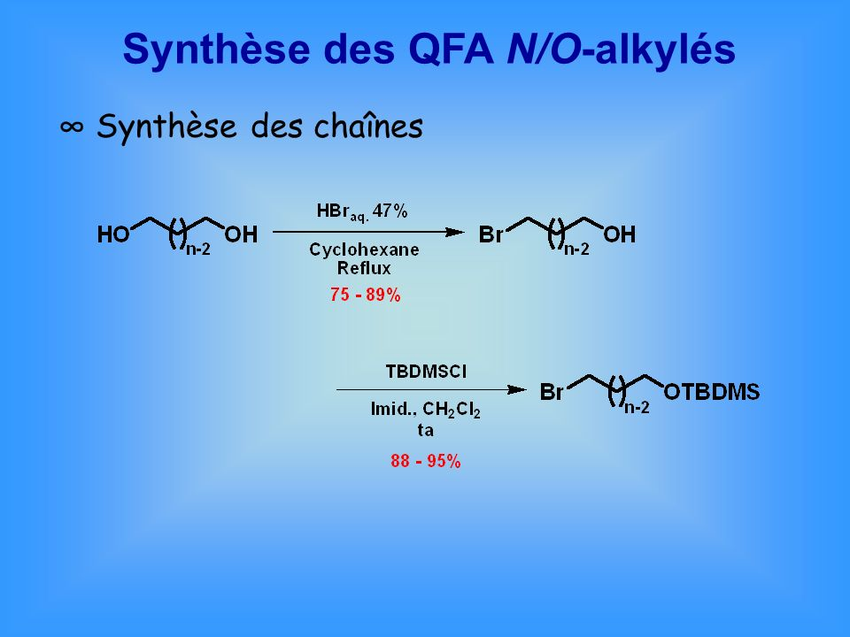 Synthèse des chaînes Synthèse des QFA N/O-alkylés