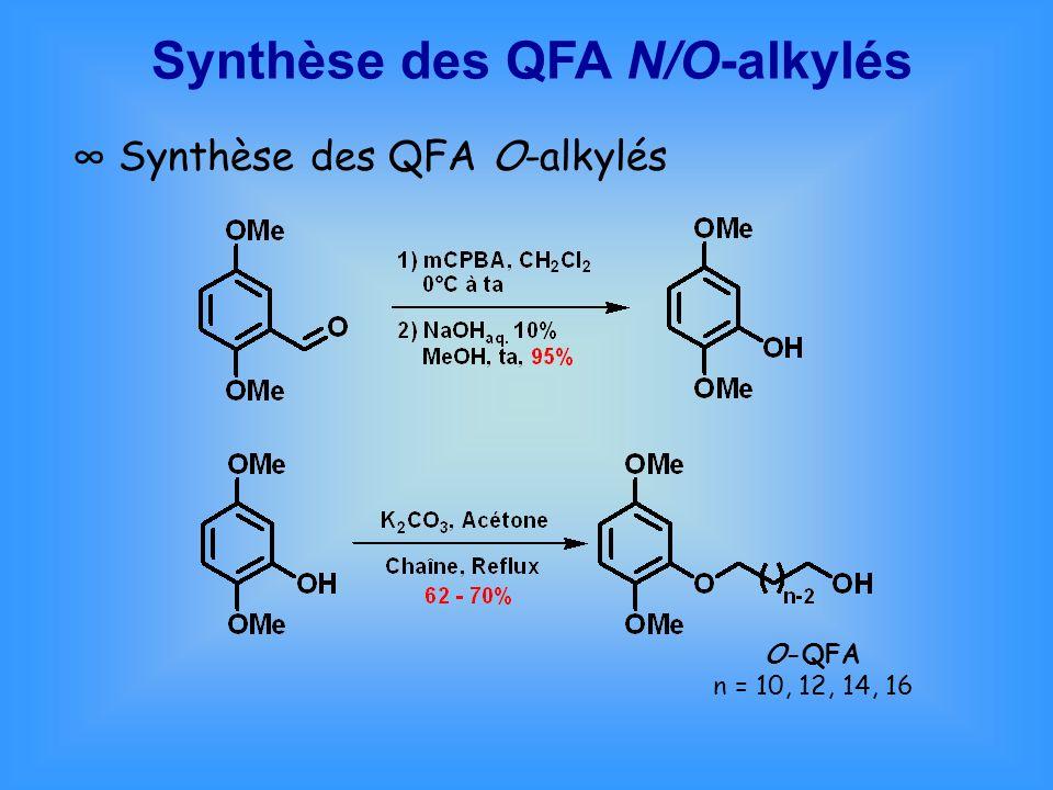 Synthèse des QFA O-alkylés Synthèse des QFA N/O-alkylés O-QFA n = 10, 12, 14, 16