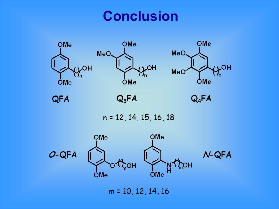 Conclusion n = 12, 14, 15, 16, 18 m = 10, 12, 14, 16 QFA Q 3 FAQ 4 FA O-QFAN-QFA