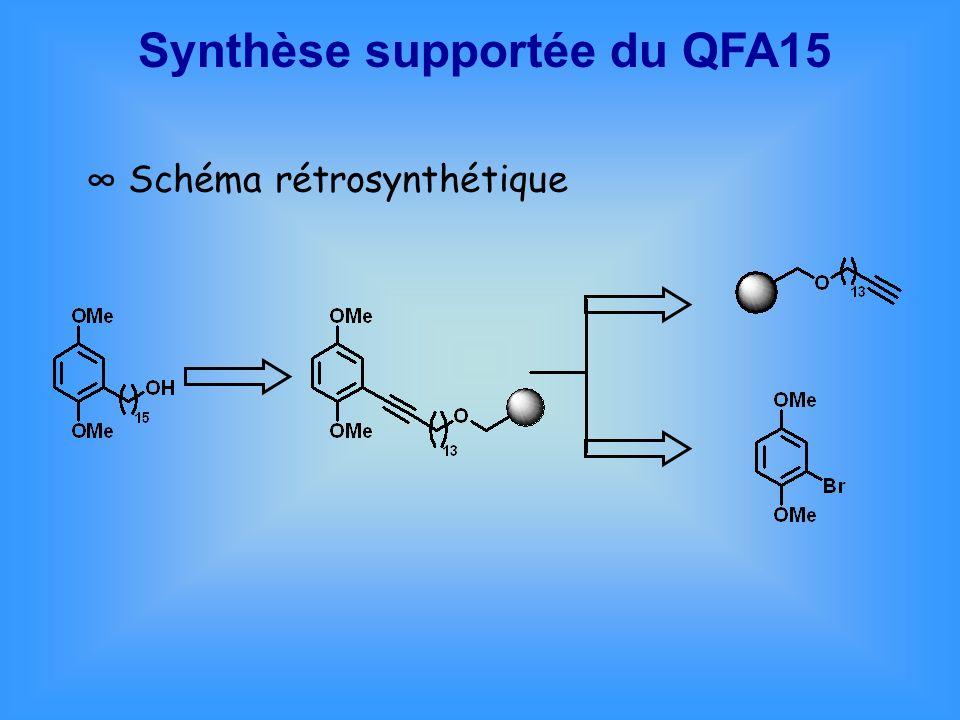 Synthèse supportée du QFA15 Schéma rétrosynthétique