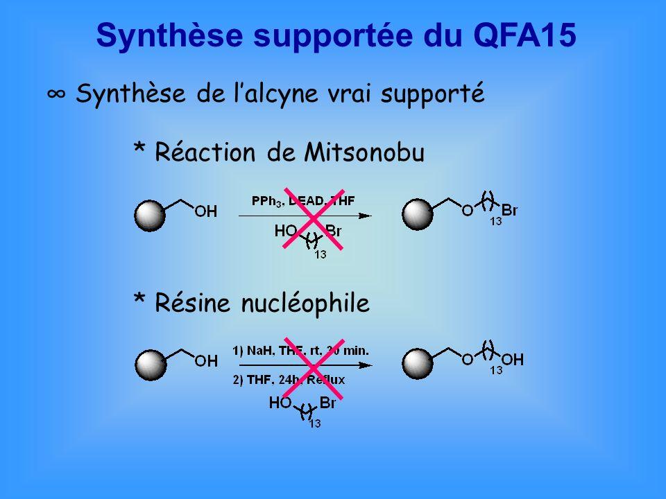 Synthèse supportée du QFA15 Synthèse de lalcyne vrai supporté * Réaction de Mitsonobu * Résine nucléophile