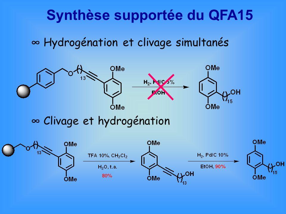 Synthèse supportée du QFA15 Hydrogénation et clivage simultanés Clivage et hydrogénation