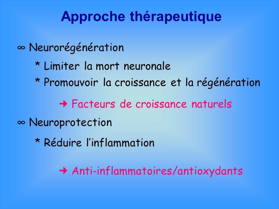 Étude biologique du QFA15 Effet trophique dose-dépendant *** Croissance maximale à 10 -9 M