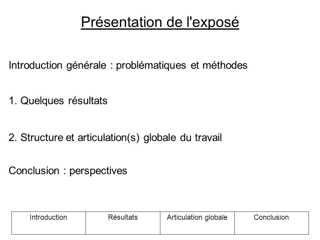 Présentation de l exposé Introduction générale : problématiques et méthodes 1.