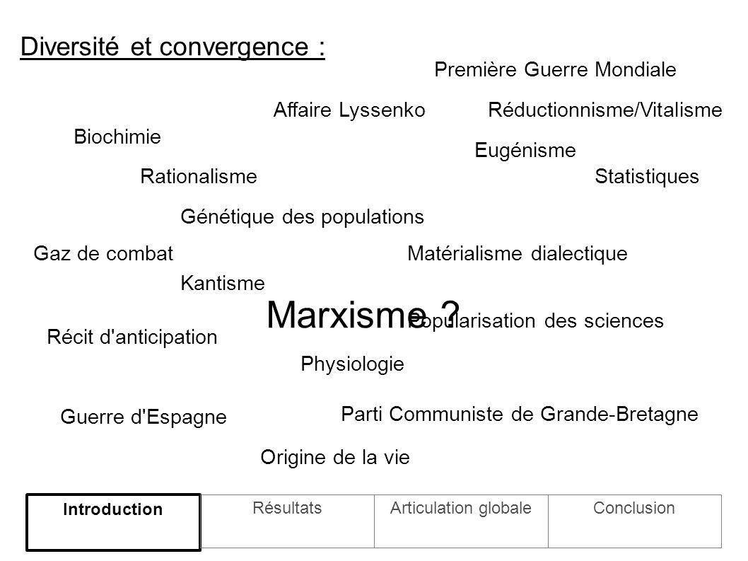 Une « période marxiste » : 1937 (?) - 1950* Manifestation d une unité théorique entre les aspects philosophiques et politiques (donnée dans le matérialisme dialectique) et les sciences : L essentiel du travail scientifique se fait dans un champ limité.