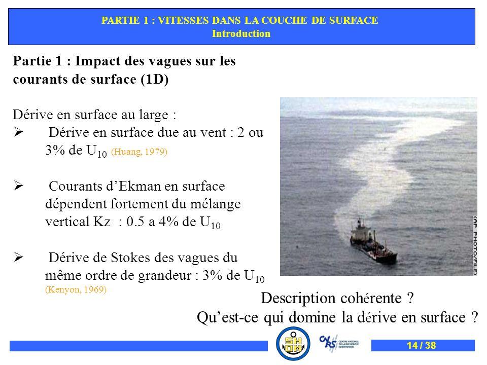 PARTIE 1 : VITESSES DANS LA COUCHE DE SURFACE Introduction Partie 1 : Impact des vagues sur les courants de surface (1D) Dérive en surface au large :