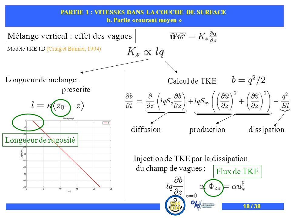 Mélange vertical : effet des vagues Longueur de melange : prescrite Calcul de TKE diffusionproductiondissipation Injection de TKE par la dissipation d