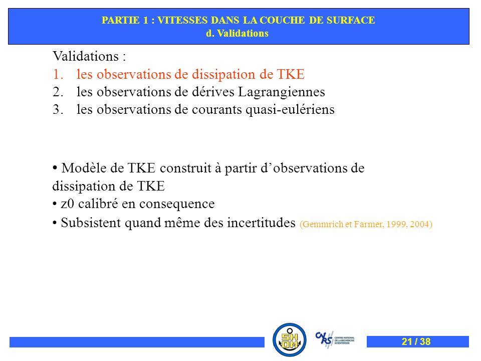 PARTIE 1 : VITESSES DANS LA COUCHE DE SURFACE d. Validations Validations : 1.les observations de dissipation de TKE 2.les observations de dérives Lagr