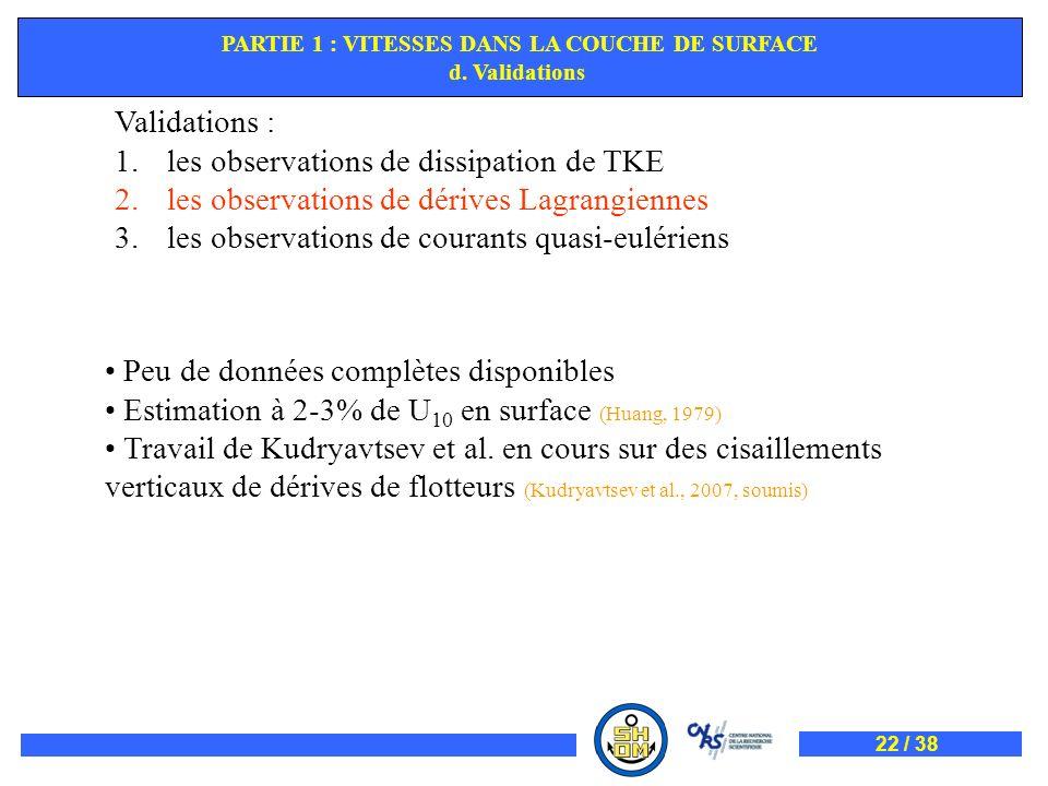 Validations : 1.les observations de dissipation de TKE 2.les observations de dérives Lagrangiennes 3.les observations de courants quasi-eulériens Peu
