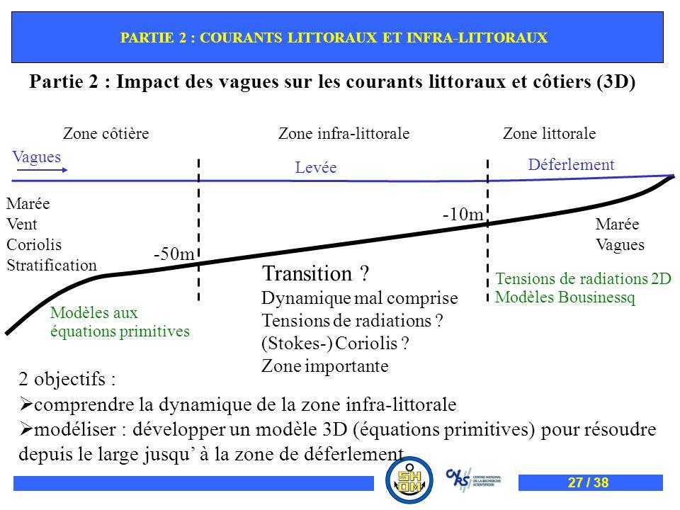 PARTIE 2 : COURANTS LITTORAUX ET INFRA-LITTORAUX Zone côtière Transition ? Dynamique mal comprise Tensions de radiations ? (Stokes-) Coriolis ? Zone i