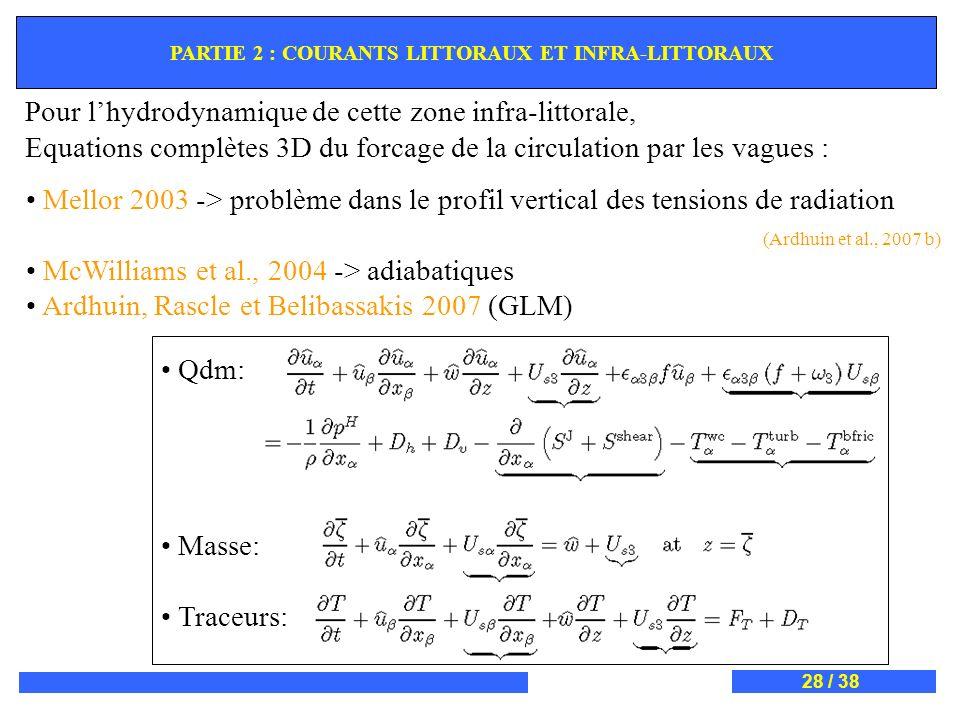 PARTIE 2 : COURANTS LITTORAUX ET INFRA-LITTORAUX Pour lhydrodynamique de cette zone infra-littorale, Equations complètes 3D du forcage de la circulati