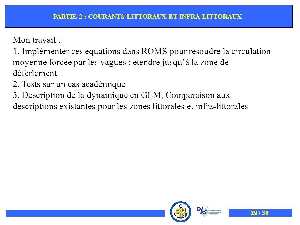 PARTIE 2 : COURANTS LITTORAUX ET INFRA-LITTORAUX Mon travail : 1. Implémenter ces equations dans ROMS pour résoudre la circulation moyenne forcée par