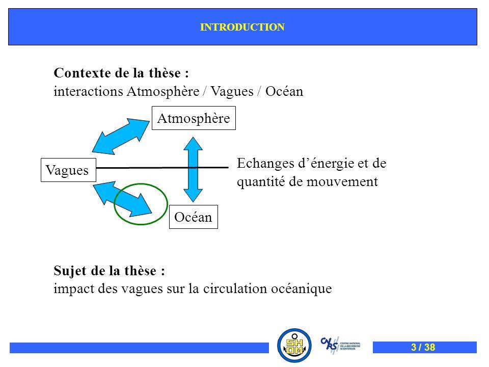 Contexte de la thèse : interactions Atmosphère / Vagues / Océan Sujet de la thèse : impact des vagues sur la circulation océanique Atmosphère INTRODUC
