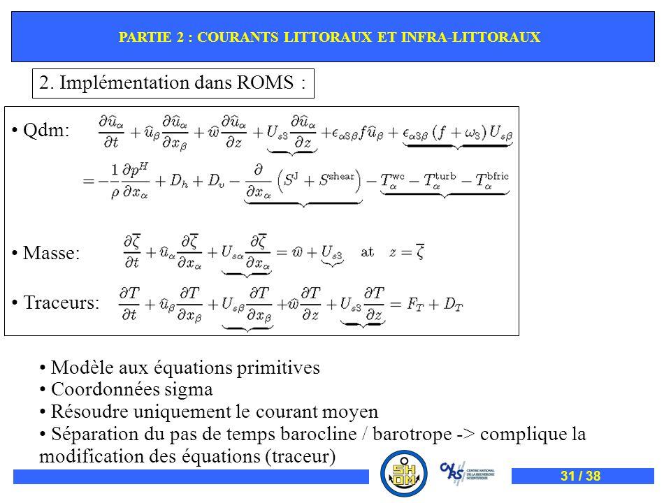 PARTIE 2 : COURANTS LITTORAUX ET INFRA-LITTORAUX Qdm: Masse: Traceurs: 2. Implémentation dans ROMS : Modèle aux équations primitives Coordonnées sigma