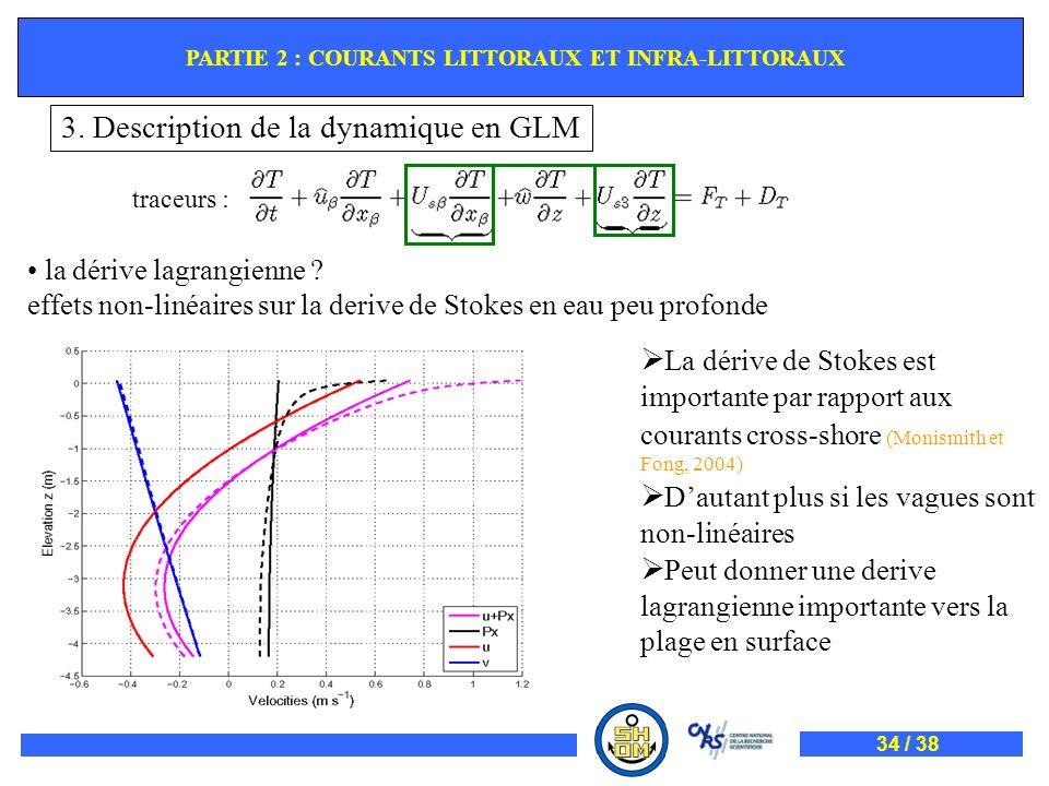 traceurs : la dérive lagrangienne ? effets non-linéaires sur la derive de Stokes en eau peu profonde PARTIE 2 : COURANTS LITTORAUX ET INFRA-LITTORAUX
