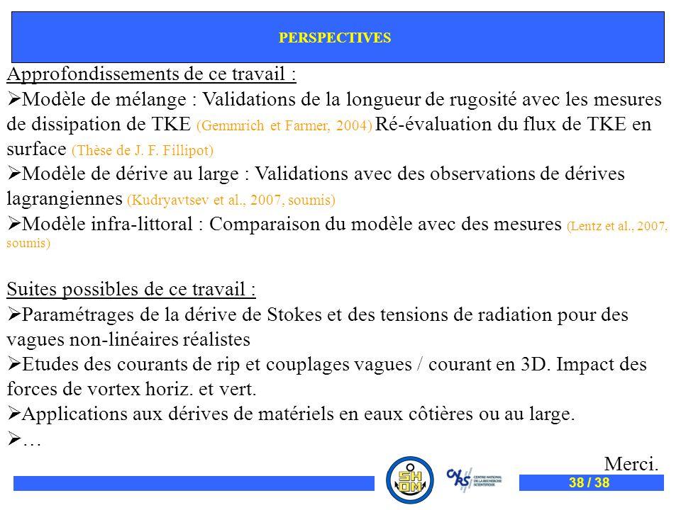 PERSPECTIVES Approfondissements de ce travail : Modèle de mélange : Validations de la longueur de rugosité avec les mesures de dissipation de TKE (Gem