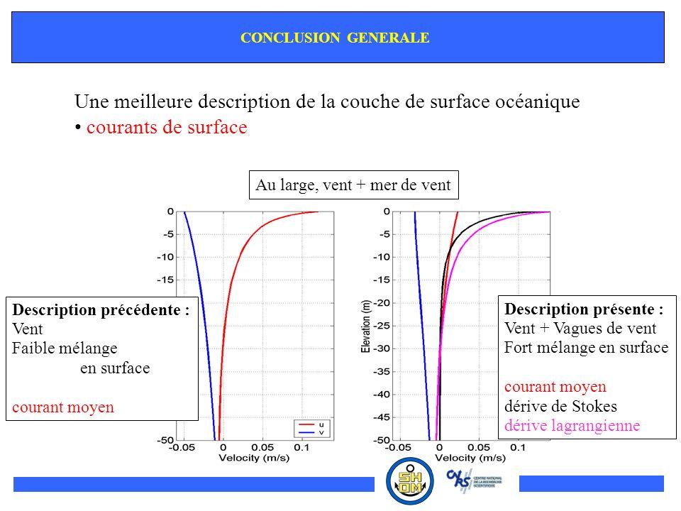 CONCLUSION GENERALE Une meilleure description de la couche de surface océanique courants de surface Description précédente : Vent Faible mélange en su
