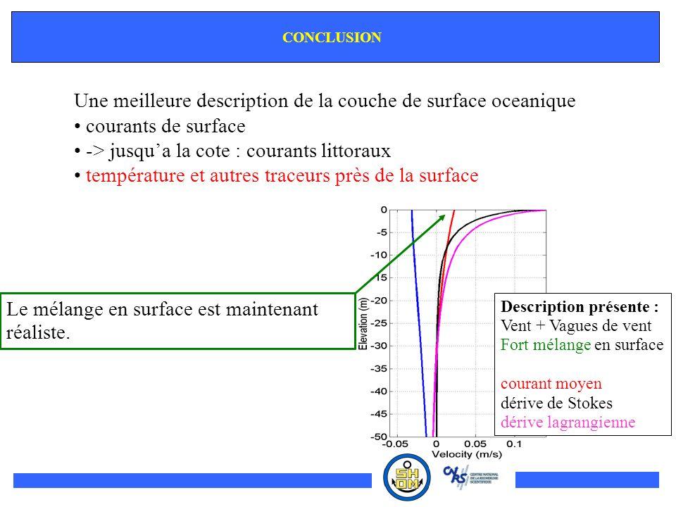 Description précédente : Vent Faible mélange en surface Courant moyen CONCLUSION Description présente : Vent + Vagues de vent Fort mélange en surface